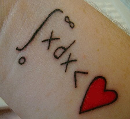 Love Tattoo Photos on Tattoo Love Design